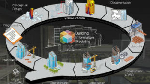 bim bulding information modelling